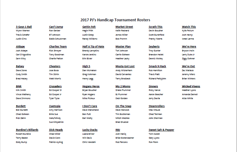 2017 Handicap Tournament Rosters